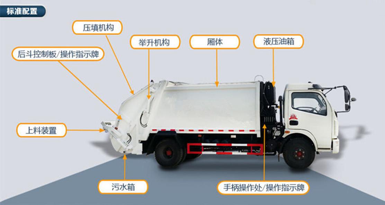 壓縮式垃圾車簡介