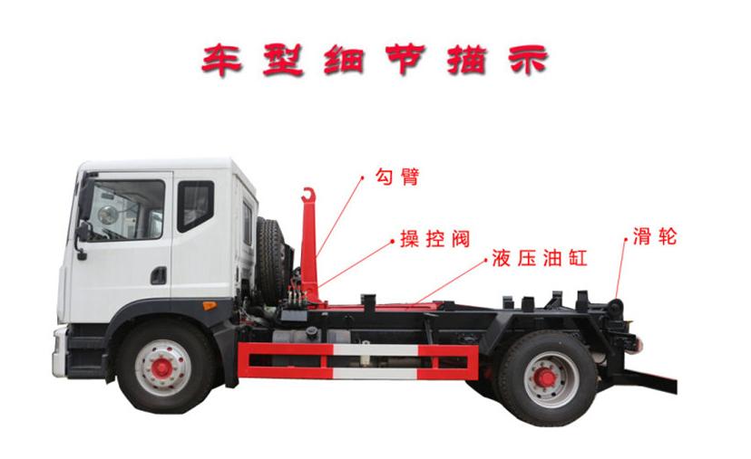 钩臂式垃圾车细节指示